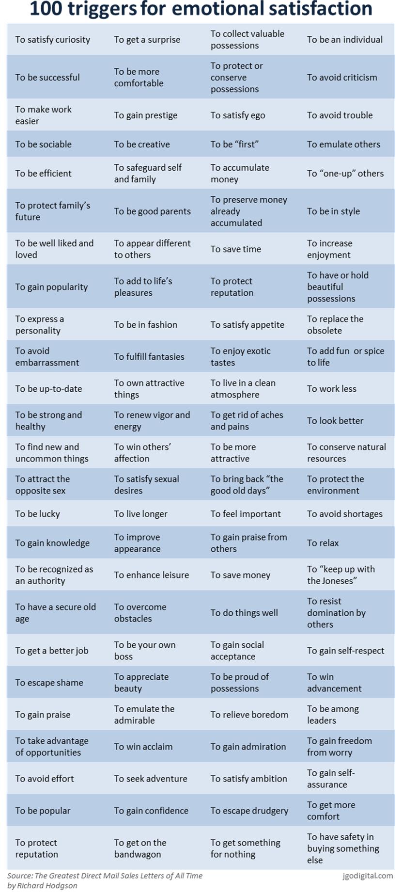 web-copy-emotional-triggers