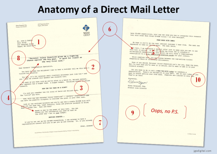 15 Odd Things That Make Direct Mail Fundraising Appeals Successful