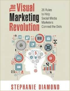 visual marketing revolution