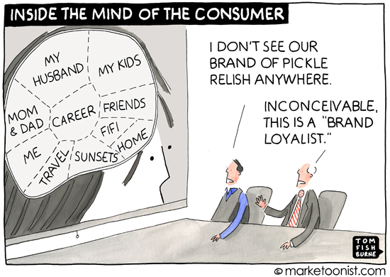 mind-of-the-consumer